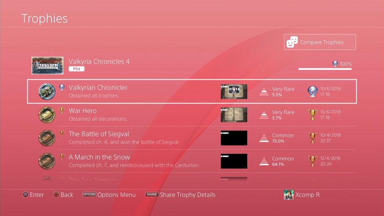 63 hours for Valkyria Chronicles 4 Platinum